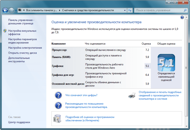 Обзор ноутбука Lenovo ThinkPad X230