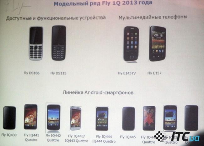 Репортаж: Fly - итоги 2012 года и планы на 2013 год