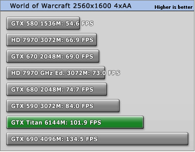 GeForce_GTX_Titan_WoW_8