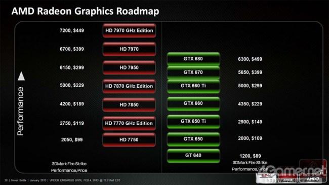 Radeon-HD-8000_3