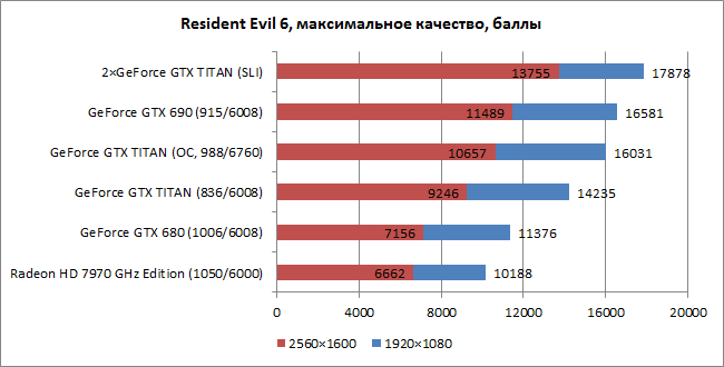 GeForce_GTX_TITAN_diags12