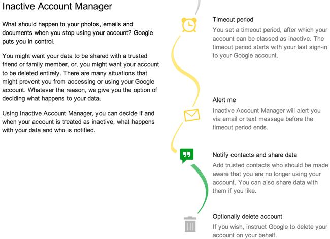 Функция Inactive Account Manager позволяет создать «виртуальное завещание» для данных из сервисов Google