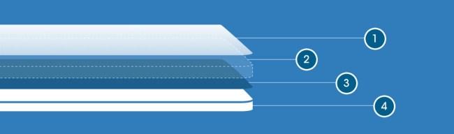 1) Стекло. 2) Удаленный слой воздуха. 3) Сенсорный слой. 4) Дисплей