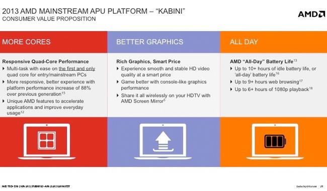 AMD представила новые мобильные процессоры для различных сегментов рынка