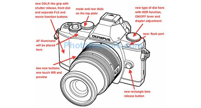 Olympus разработала камеру EM-1 формата Micro Four Thirds