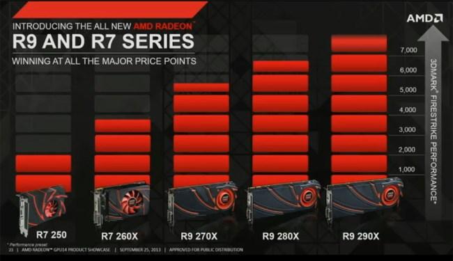 AMD_Radeon_new_Line