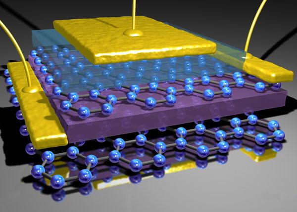 graphene-2