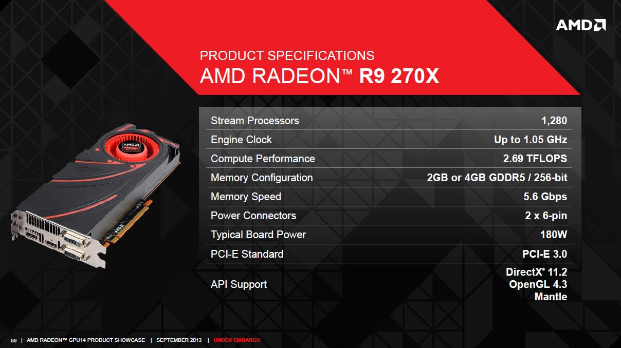 Обзор AMD Radeon R9 270X