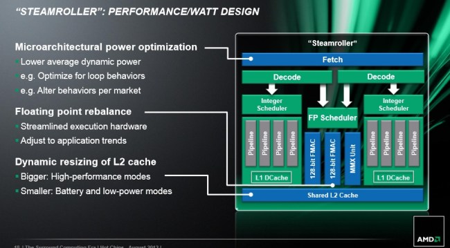 AMD_Steamroller_CPU_Design