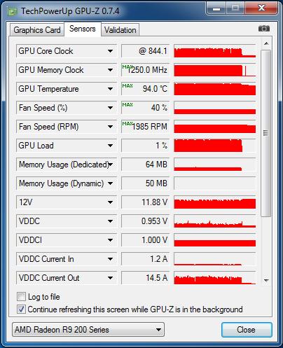 Radeon_R9_290X_GPU-Z_nagrev_quiet