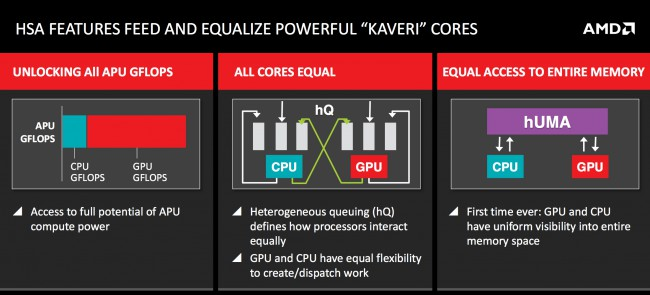 amd-hsa-2.0-explained