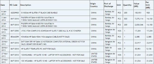 Zauba-database-HP-Slate-6