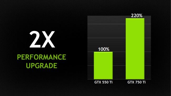 NVIDIA_GeForce_GTX_750ti_upgrade_GTX_550ti