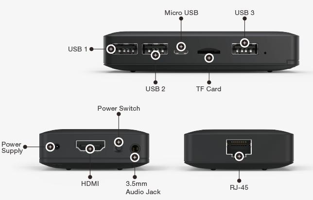 iStick_A300_ports