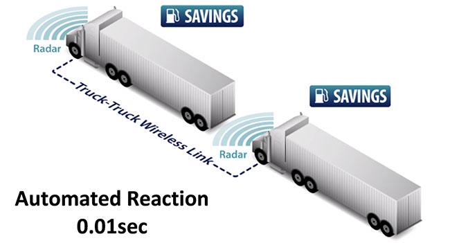 Исследователи доказали эффективность и безопасность использования полуавтоматических колонн автопоездов