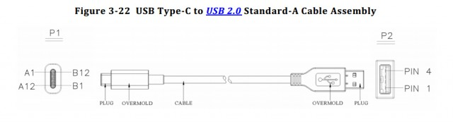 Завершена разработка симметричного коннектора USB Type-C