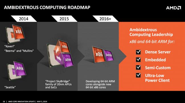 AMD-2014-2016
