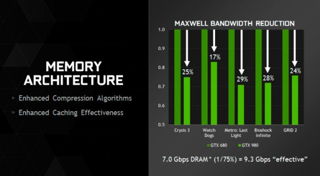NVIDIA_Maxwell_Memory_compression