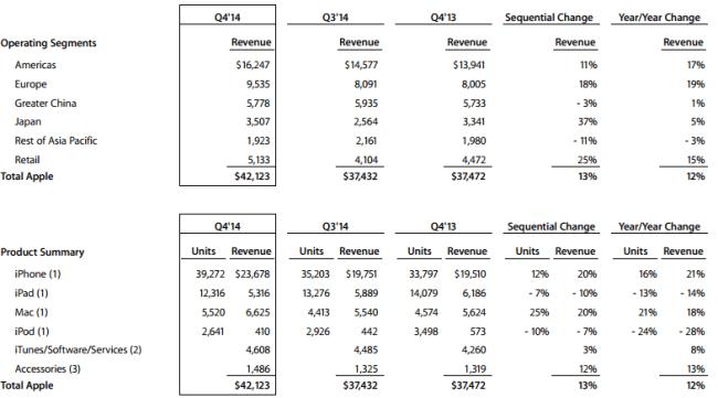 Apple_earnings_4q