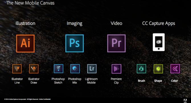 Adobe обновила свои творческие мобильные приложения