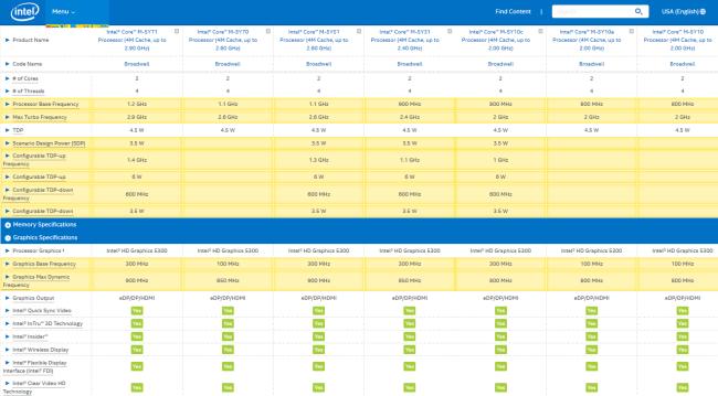 Intel Core M new compare