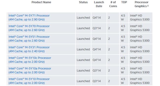 Intel Core M new