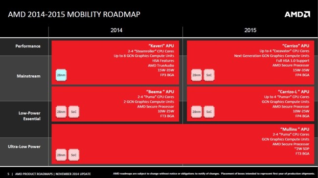 L_AMD_mobile_roadmap_2015