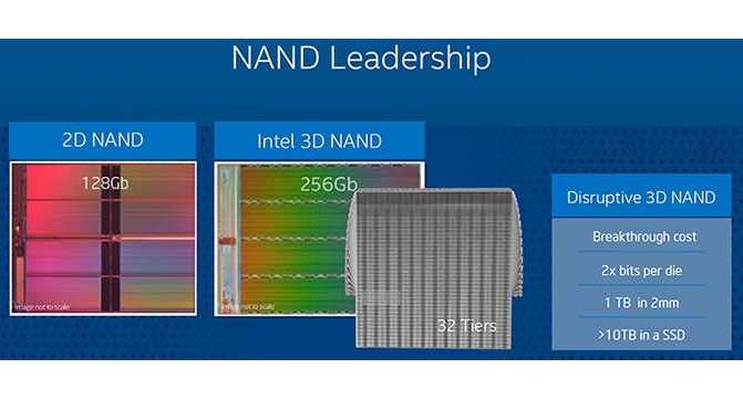 Емкость SSD может превысить 10 ТБ благодаря флэш-чипам 3D V-NAND