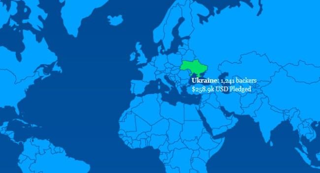 В минувшем году украинцы пожертвовали на Kickstarter более $250 тыс