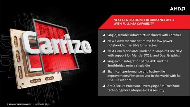 AMD-Carrizo-APU-Slide