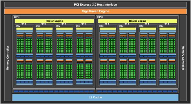 GeForce_GTX_960_Block_Diagram_FINAL