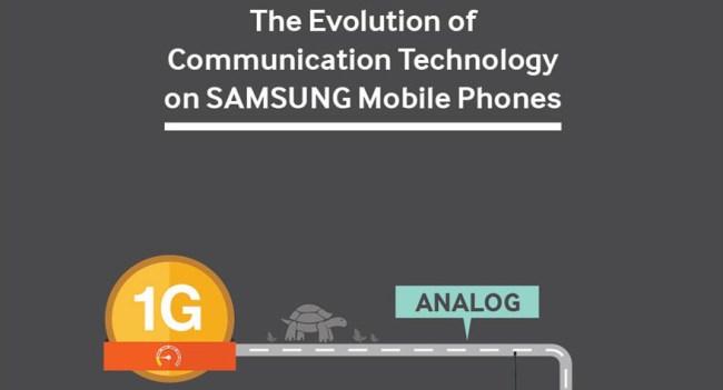 Communication_Technology_info_global