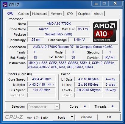 GIGABYTE_GA-F2A88X-D3H_CPU-Z_4350