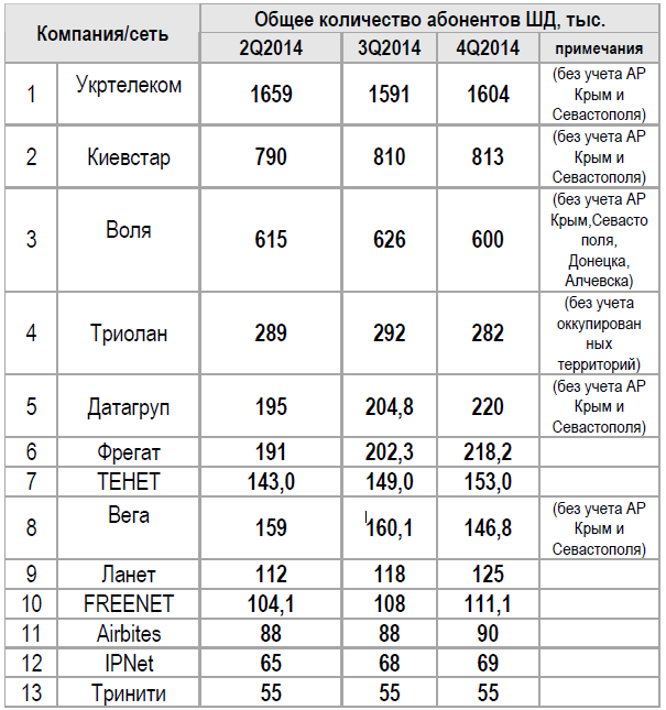 iKS-Consulting 4Q 2014 (7)