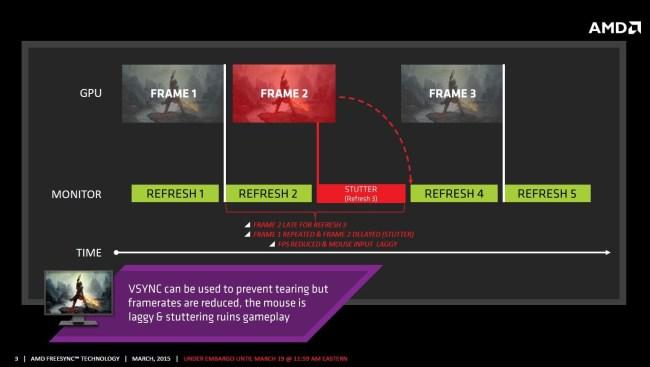 AMD_FreeSync_2