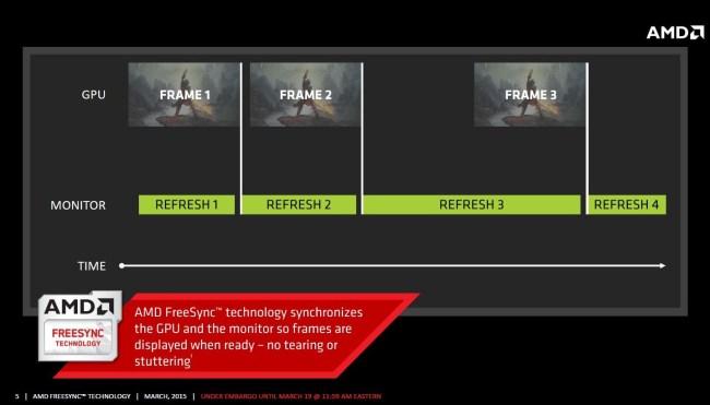 AMD_FreeSync_3