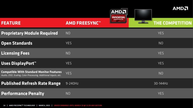 AMD_FreeSync_4