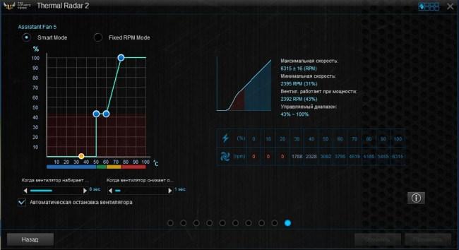 ASUS_SABERTOOTH_X99_Thermal-Radar_Fan