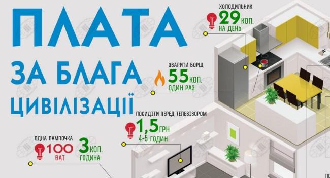 Коммунальные тарифы 04.2015 - logo