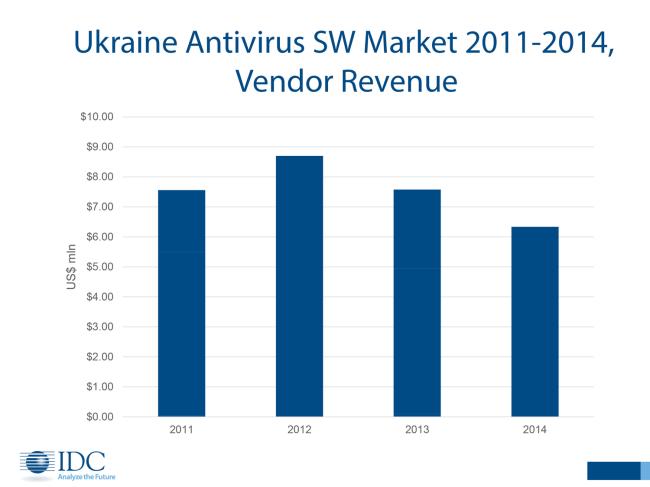 Antivirus 2014 (1)