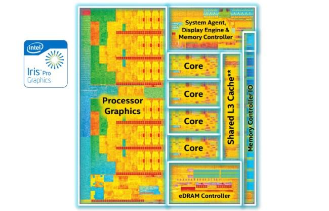 Intel_Broadwell_die