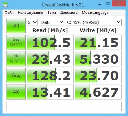 modecom_crystaldiskmark