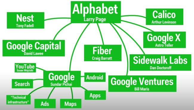 alphabet structure