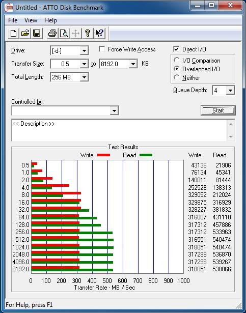 Transcend_SSD340K_256GB_ATTO