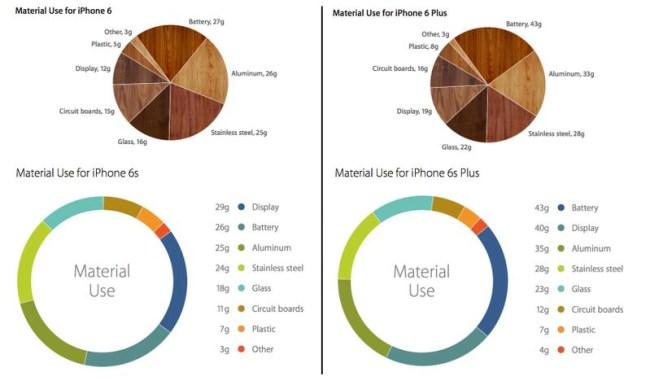iphone-6-6s-materials-verge.0