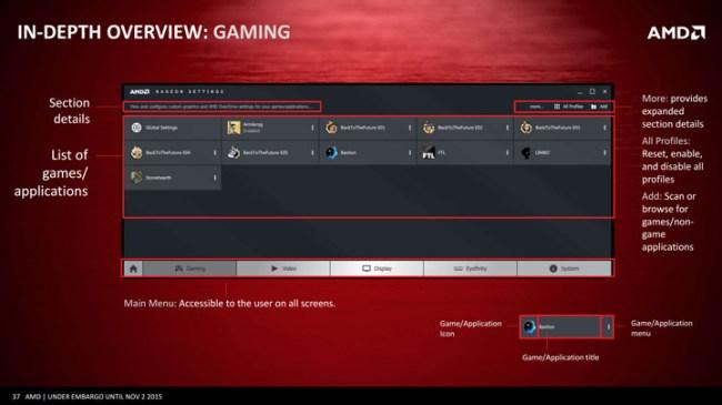 Пакет AMD Radeon Software Crimson заменит Catalyst Control
