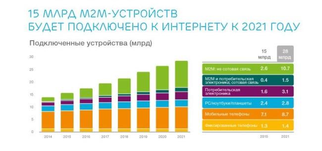 Ericsson Mobility Report Infographics (3)