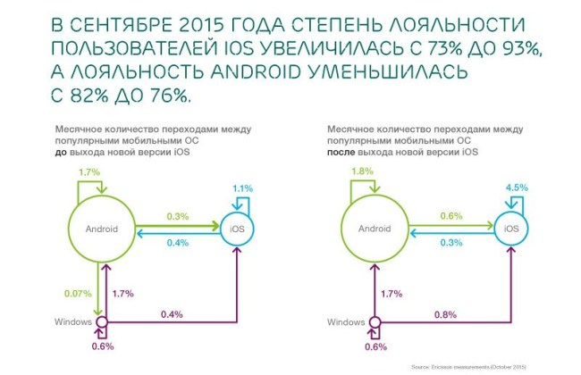 Ericsson Mobility Report Infographics (4)