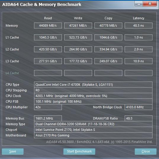 GeIL_Dragon_RAM_DDR4-3000_AIDA64-3200