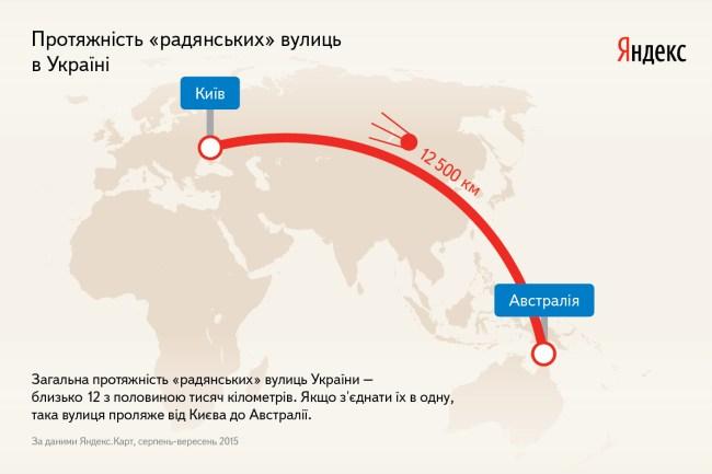 kommunizm stop UA (2)